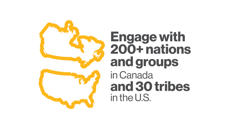 Engage with 200 Nations and groups in Canada and 30 tribes in the U.S
